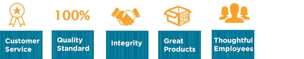 Proto-PIC's quality promise: customer service, quality standard, integrity, great products and thoughtful employees